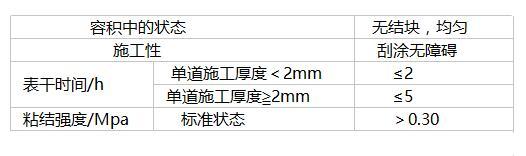 苹果ManBetX下载和内墙面粉干粉万博man数据图.jpg