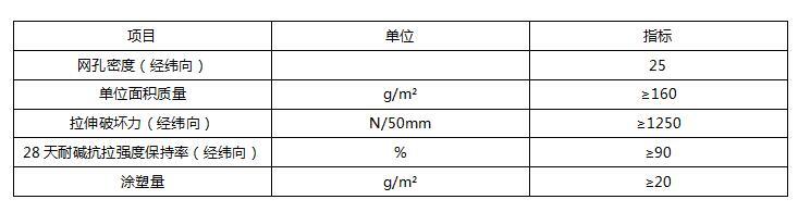 苹果ManBetX下载和耐碱玻纤网格布的主要技术性能指标