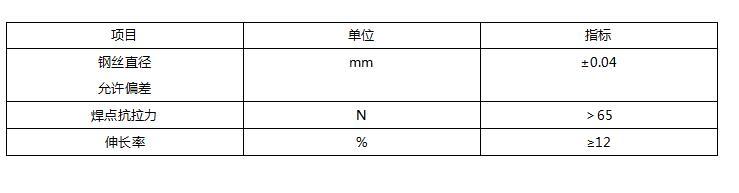 苹果ManBetX下载和热镀锌钢丝网用钢丝直径0.6~0.8mm网孔,性能指标