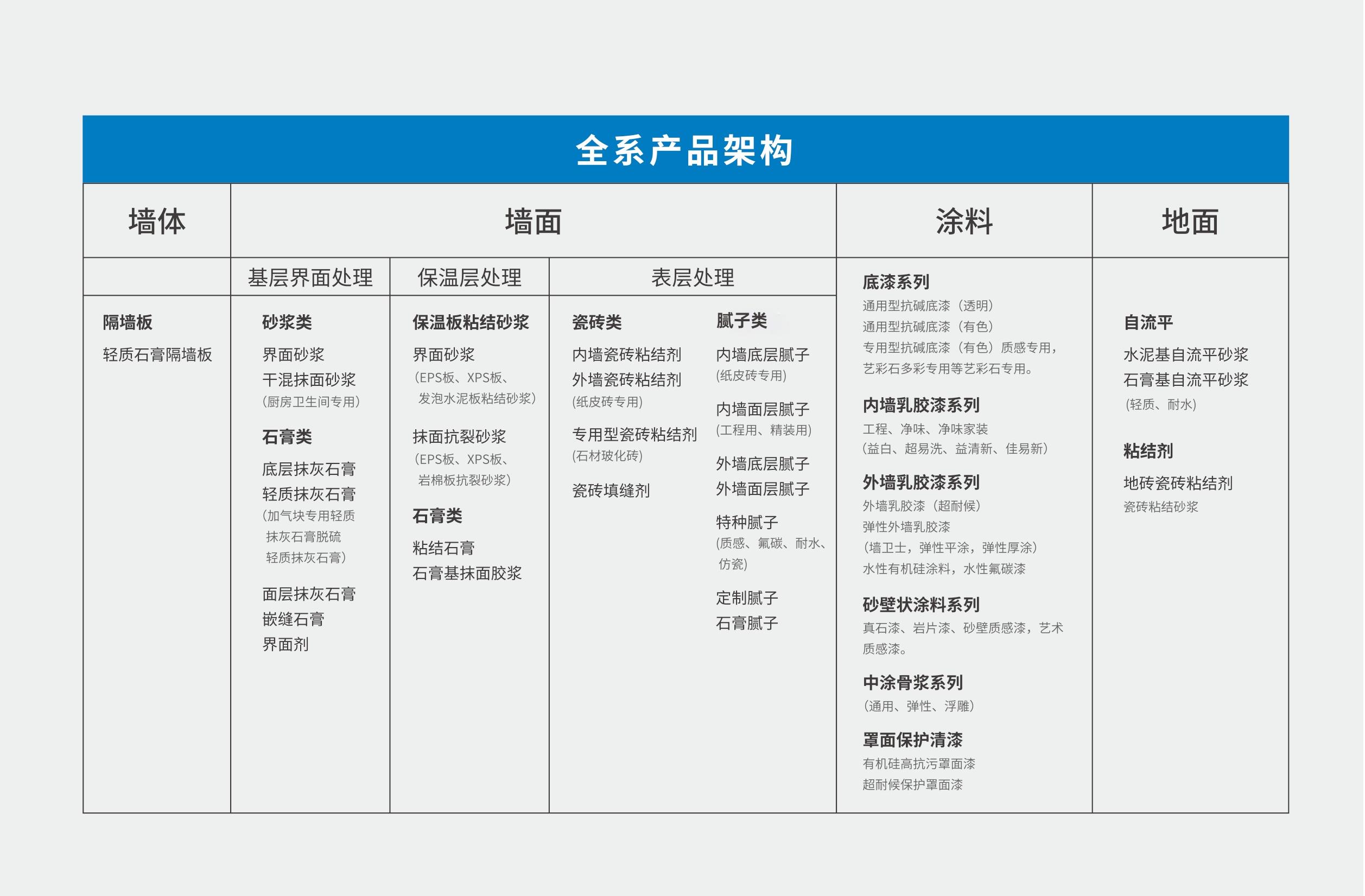 苹果ManBetX下载和全系产品架构
